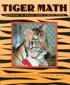 Tiger math : learning to graph from a baby tiger