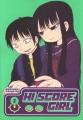 Hi score girl. 2