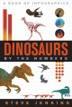 Dinosaurs : by the numbers Book Cover