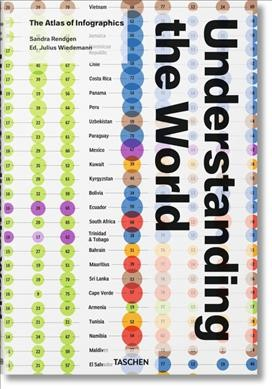 Understanding the world : the atlas of infographics /