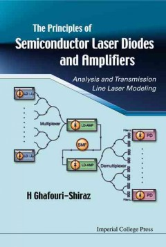 The Principles of Semiconductor Laser Diodes and Amplifiers