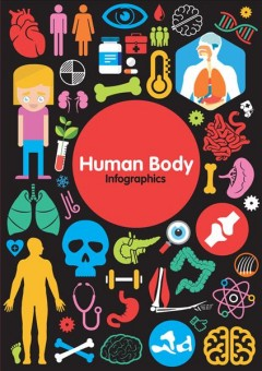 Human Body Book Cover