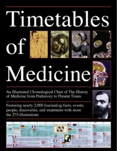 Timetables of Medicine