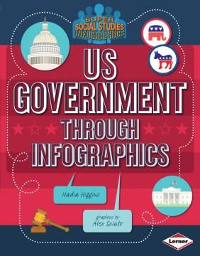 U.S. Government Through Infographics