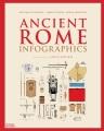 Ancient Rome infographics