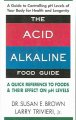 The acid alkaline food guide : a quick reference to foods & their effect on pH levels