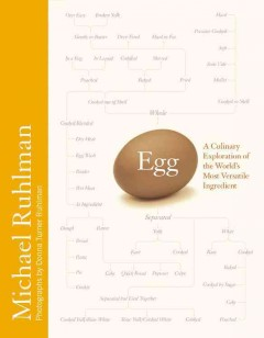 Egg : a culinary exploration of the world's most versatile ingredient cover image