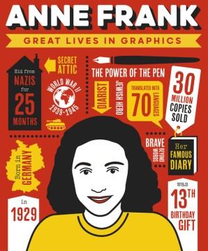 Anne Frank / illustrations: Alex Bailey, Matt Carr, Shutterstock.
