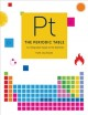 Cover for The periodic table: a visual guide to the elements
