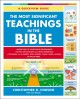 Cover for The Most Significant Teachings in the Bible