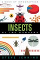 Cover for Insects by the numbers