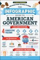 Cover for The Infographic Guide to American Government: A Visual Reference for Everyt...