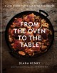 FROM THE OVEN TO THE TABLE : SIMPLE DISHES THAT LOOK AFTER THEMSELVES