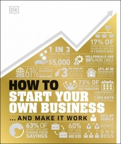 Bookjacket for  How to Start Your Own Business and Make It Work