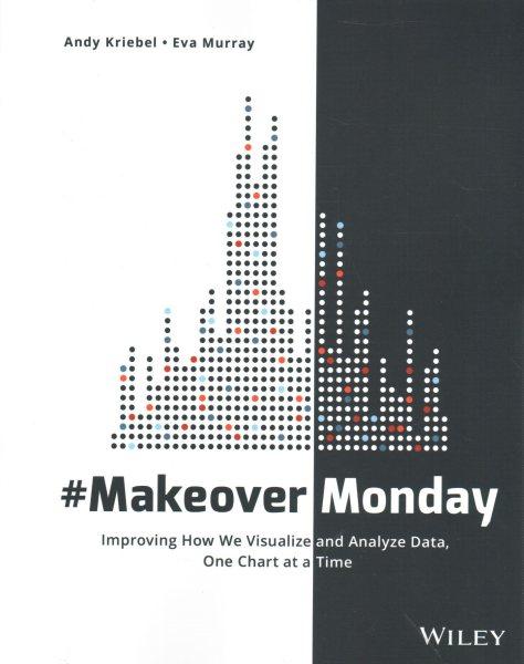 #makeovermonday