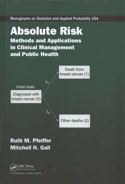 Absolute risk : methods and applications in clinical management and public health